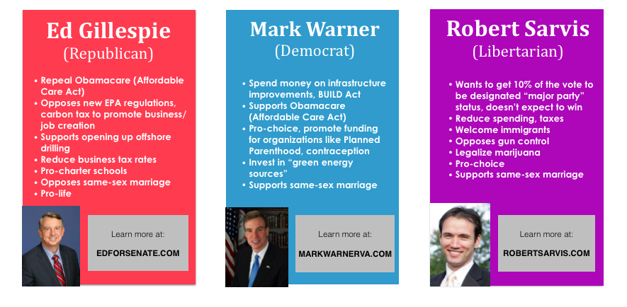 A non-partisan analysis of the three candidates and their positions, courtesy of their respective websites. Graphic credit: Arman Azad.
